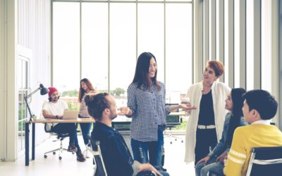 How Does Good Workplace Culture Affect Profitability?